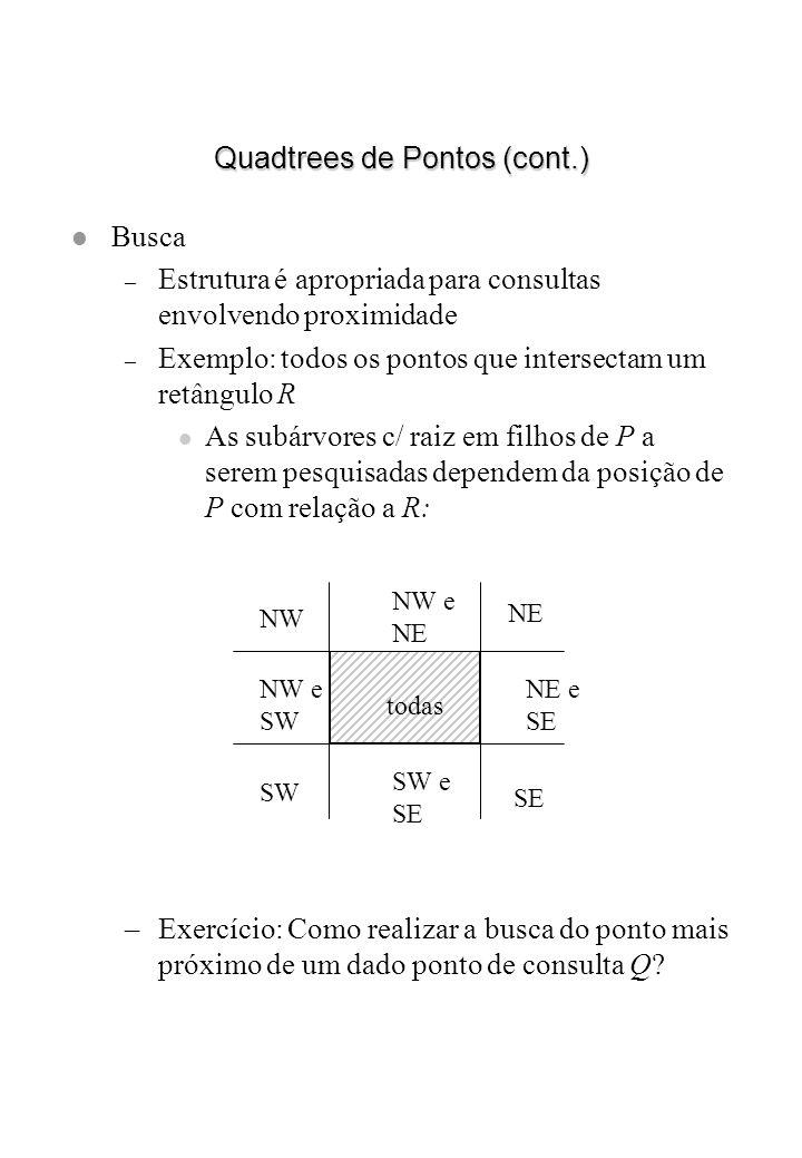 Quadtrees de Pontos (cont.) l Busca – Estrutura é apropriada para consultas envolvendo proximidade – Exemplo: todos os pontos que intersectam um retân