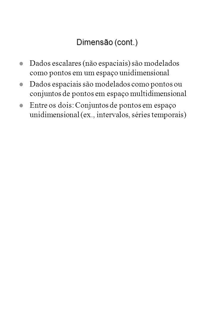 Grid file (cont.) x1x2 y2 y1 D ACF E BB E D Diretório D BB DEE ACF x3x0 y0 y3 y2y1y0y3 Escalas Lineares