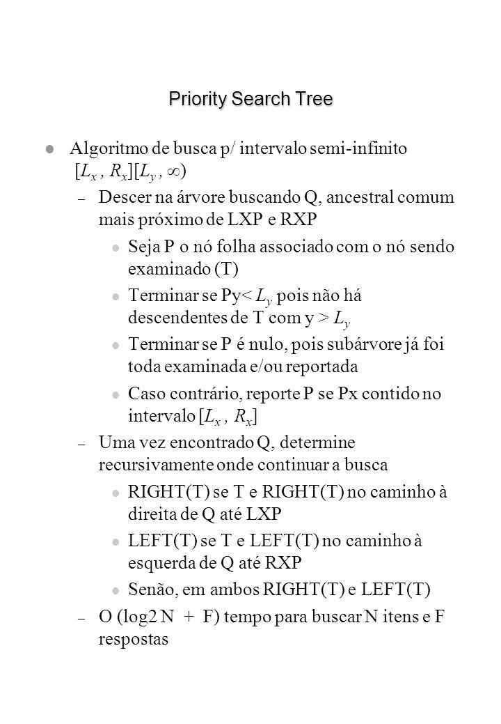 Priority Search Tree Algoritmo de busca p/ intervalo semi-infinito [L x, R x ][L y, ) – Descer na árvore buscando Q, ancestral comum mais próximo de L