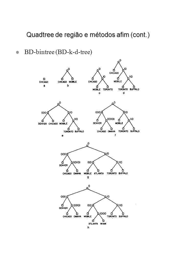 Quadtree de região e métodos afim (cont.) l BD-bintree (BD-k-d-tree)