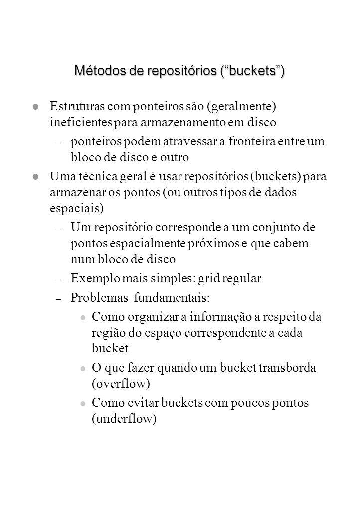 Métodos de repositórios (buckets) l Estruturas com ponteiros são (geralmente) ineficientes para armazenamento em disco – ponteiros podem atravessar a