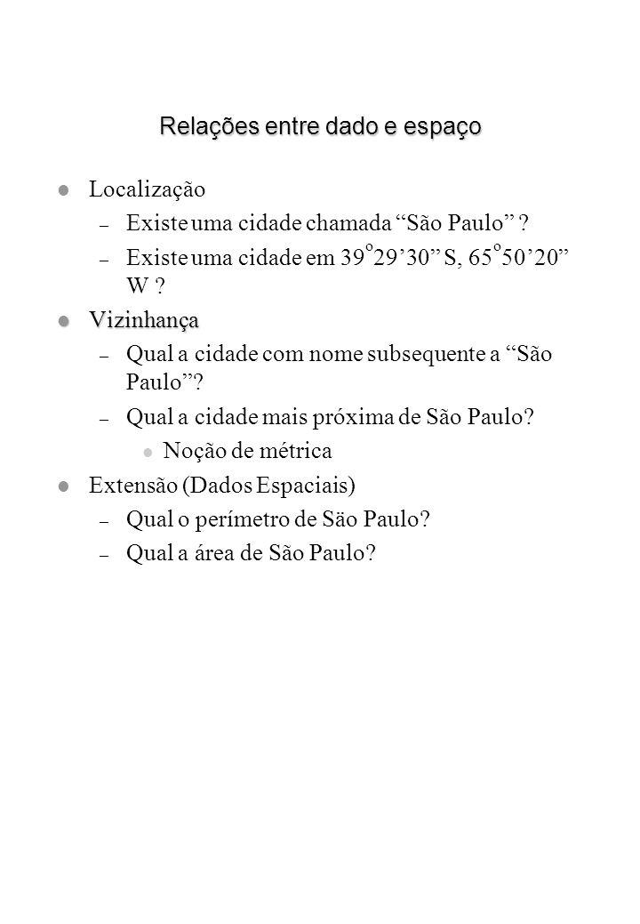Relações entre dado e espaço l Localização – Existe uma cidade chamada São Paulo ? – Existe uma cidade em 39 o 2930 S, 65 o 5020 W ? l Vizinhança – Qu