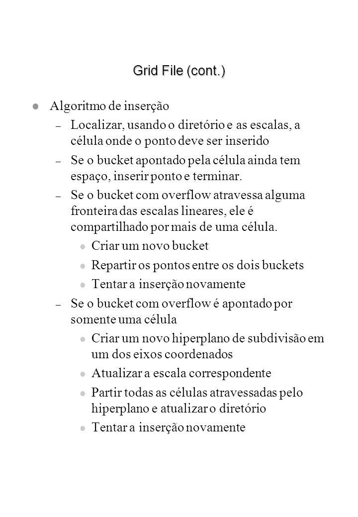 Grid File (cont.) l Algoritmo de inserção – Localizar, usando o diretório e as escalas, a célula onde o ponto deve ser inserido – Se o bucket apontado