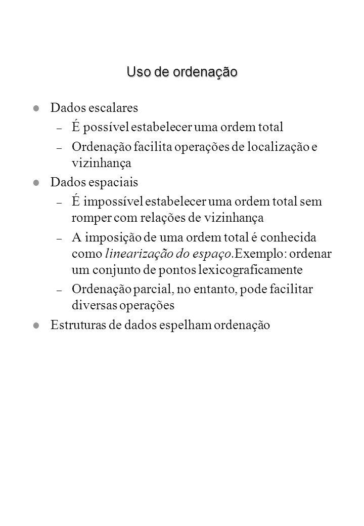 Uso de ordenação l Dados escalares – É possível estabelecer uma ordem total – Ordenação facilita operações de localização e vizinhança l Dados espacia