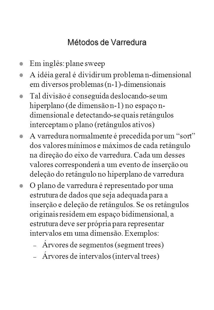 Métodos de Varredura l Em inglês: plane sweep l A idéia geral é dividir um problema n-dimensional em diversos problemas (n-1)-dimensionais l Tal divis