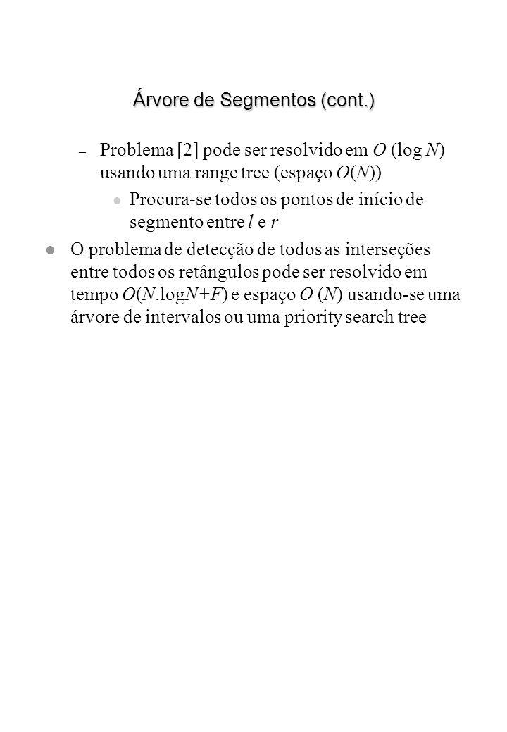 Árvore de Segmentos (cont.) – Problema [2] pode ser resolvido em O (log N) usando uma range tree (espaço O(N)) l Procura-se todos os pontos de início