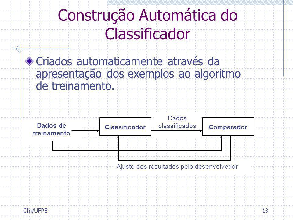 CIn/UFPE13 Construção Automática do Classificador Criados automaticamente através da apresentação dos exemplos ao algoritmo de treinamento. Ajuste dos