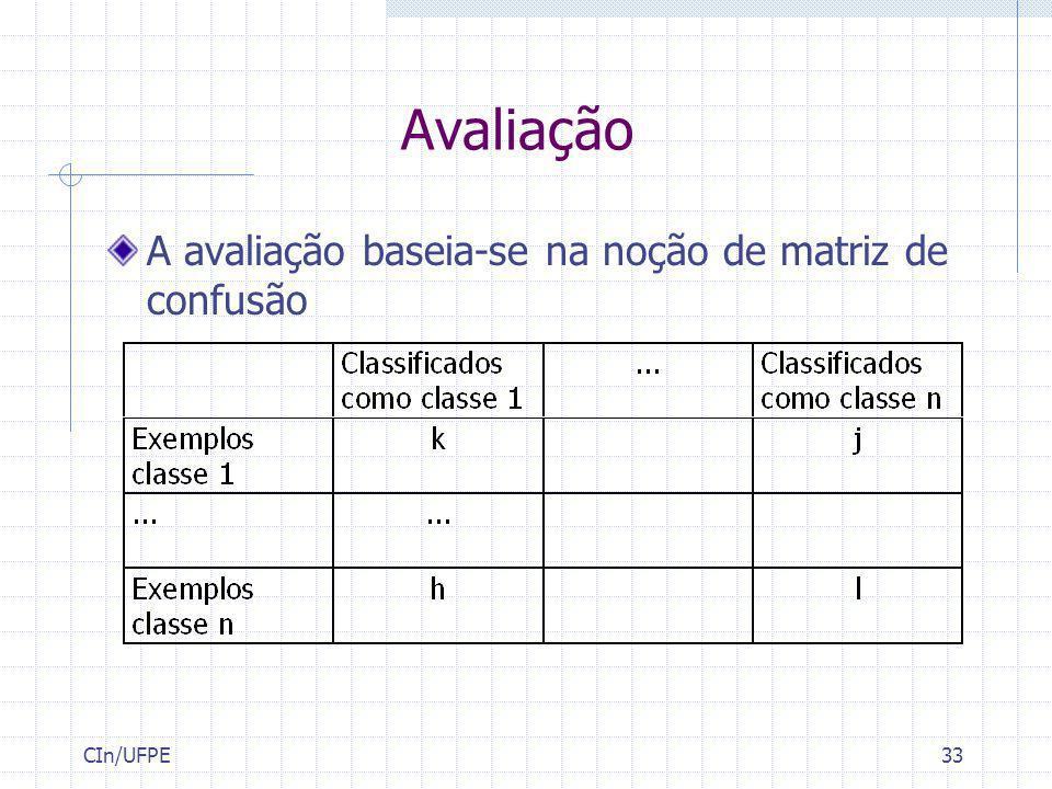 CIn/UFPE33 Avaliação A avaliação baseia-se na noção de matriz de confusão