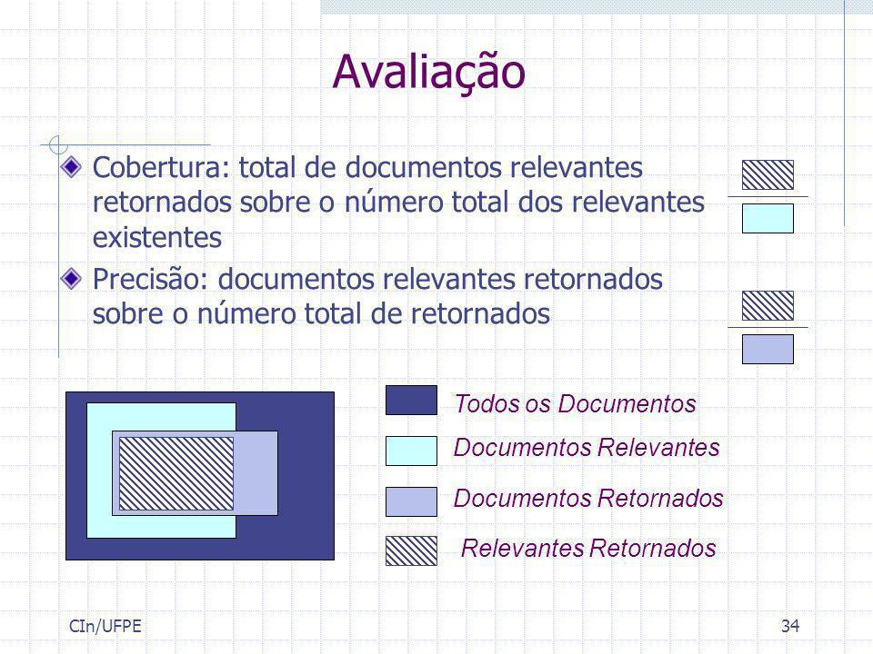 CIn/UFPE34 Avaliação Cobertura: total de documentos relevantes retornados sobre o número total dos relevantes existentes Precisão: documentos relevant