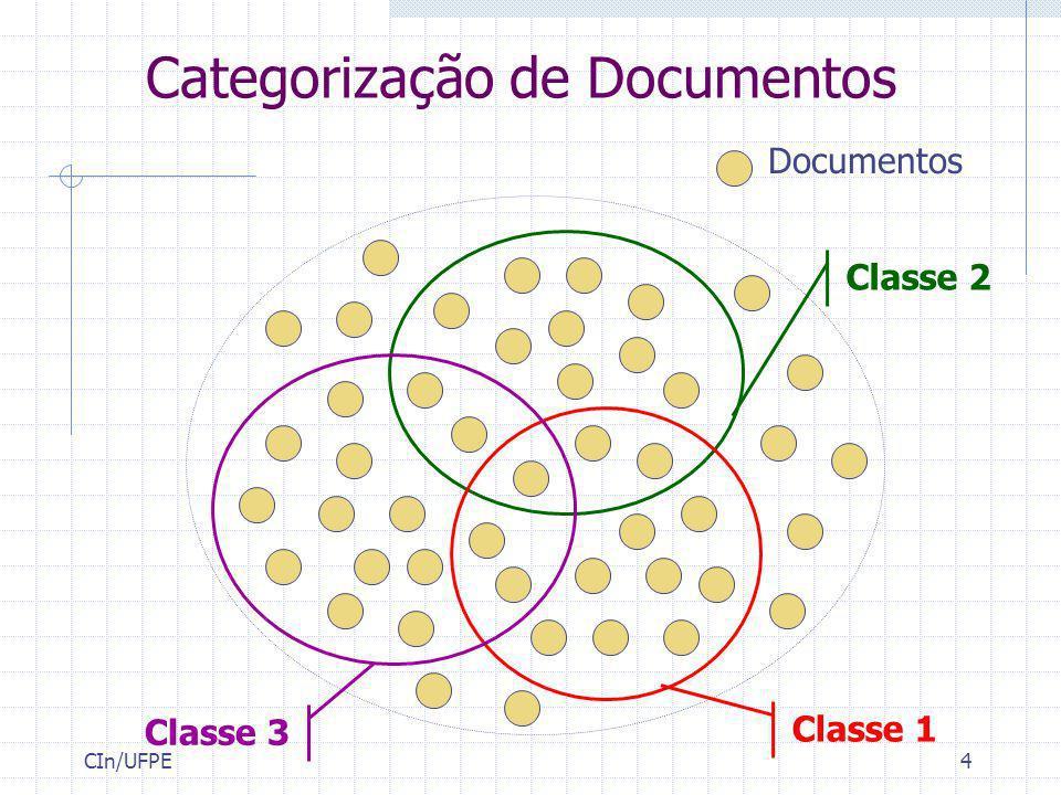 CIn/UFPE4 Categorização de Documentos Documentos Classe 1 Classe 2 Classe 3