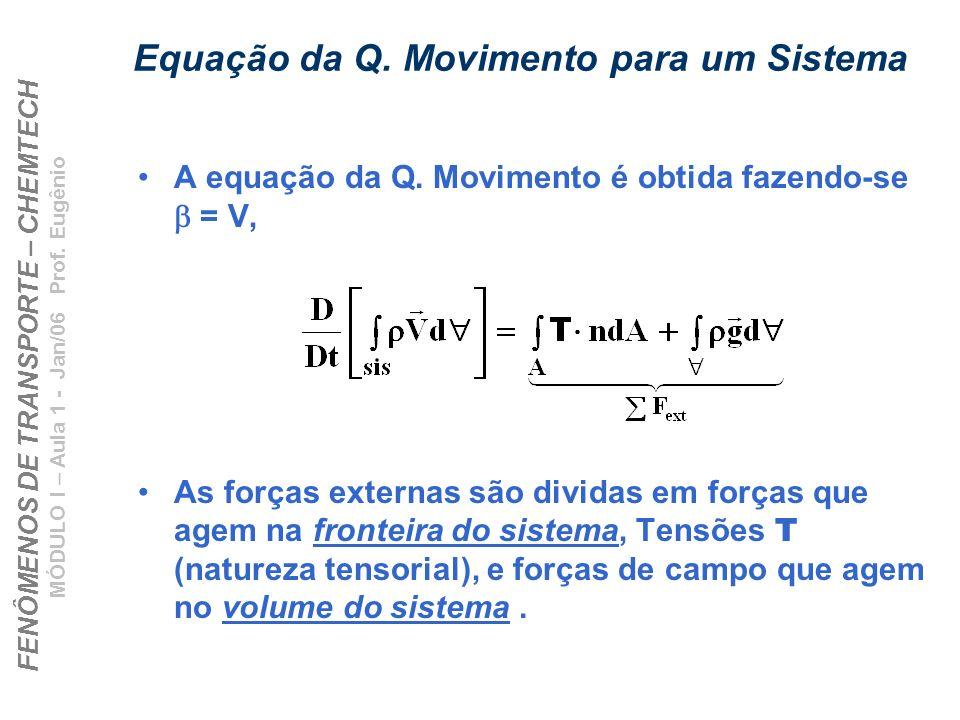 FENÔMENOS DE TRANSPORTE – CHEMTECH MÓDULO I – Aula 1 - Jan/06 Prof. Eugênio Equação da Q. Movimento para um Sistema A equação da Q. Movimento é obtida