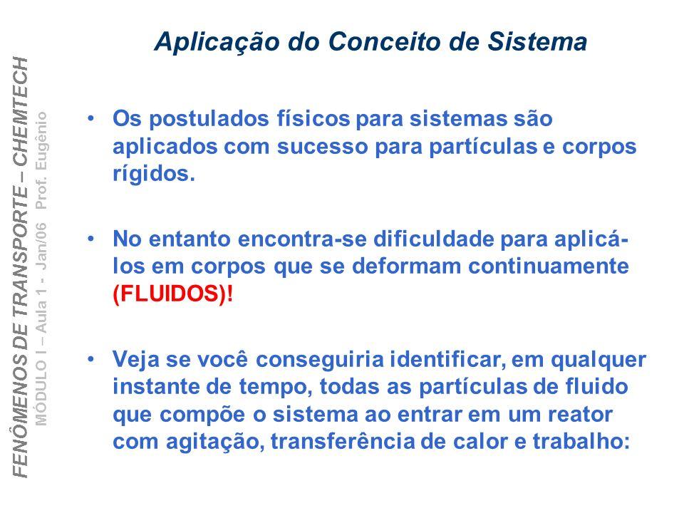 FENÔMENOS DE TRANSPORTE – CHEMTECH MÓDULO I – Aula 1 - Jan/06 Prof. Eugênio Os postulados físicos para sistemas são aplicados com sucesso para partícu