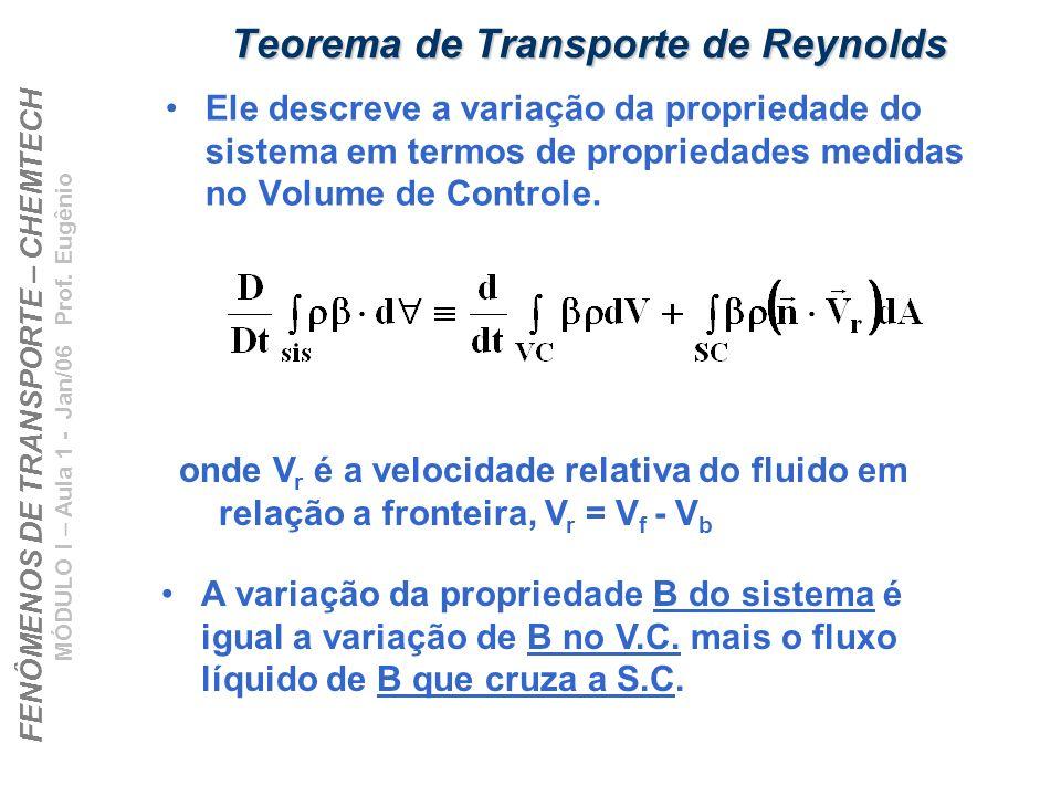 FENÔMENOS DE TRANSPORTE – CHEMTECH MÓDULO I – Aula 1 - Jan/06 Prof. Eugênio Teorema de Transporte de Reynolds Ele descreve a variação da propriedade d