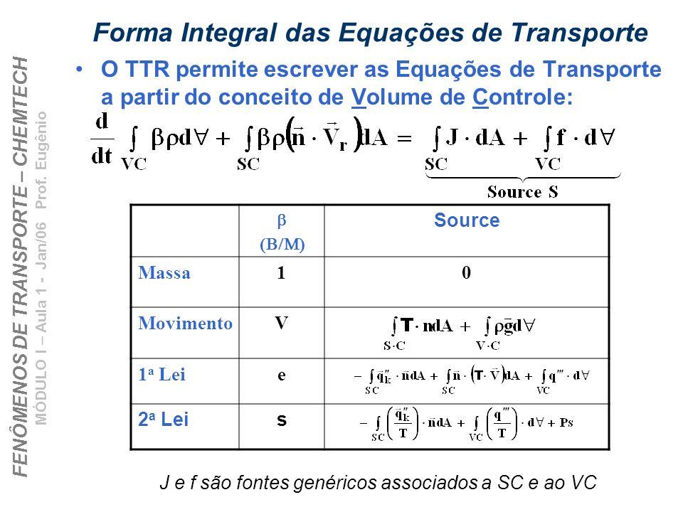 FENÔMENOS DE TRANSPORTE – CHEMTECH MÓDULO I – Aula 1 - Jan/06 Prof. Eugênio Forma Integral das Equações de Transporte O TTR permite escrever as Equaçõ