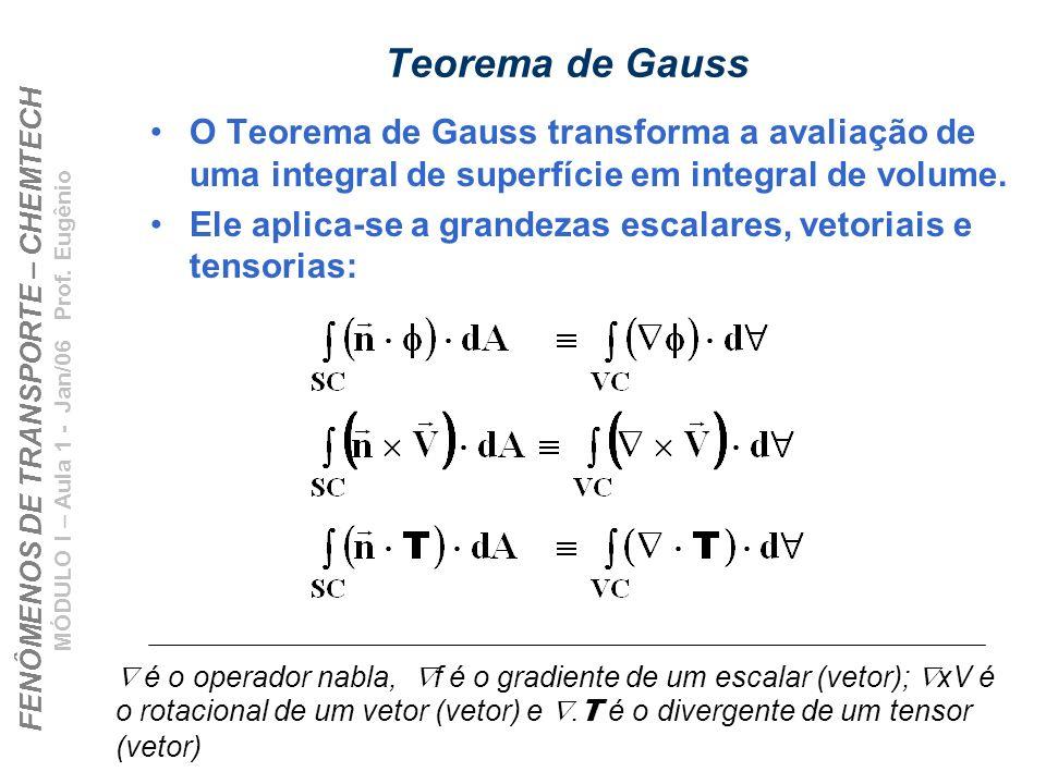 FENÔMENOS DE TRANSPORTE – CHEMTECH MÓDULO I – Aula 1 - Jan/06 Prof. Eugênio Teorema de Gauss O Teorema de Gauss transforma a avaliação de uma integral