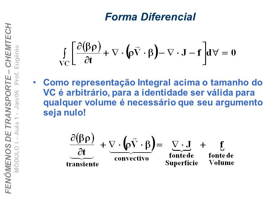 FENÔMENOS DE TRANSPORTE – CHEMTECH MÓDULO I – Aula 1 - Jan/06 Prof. Eugênio Forma Diferencial Como representação Integral acima o tamanho do VC é arbi