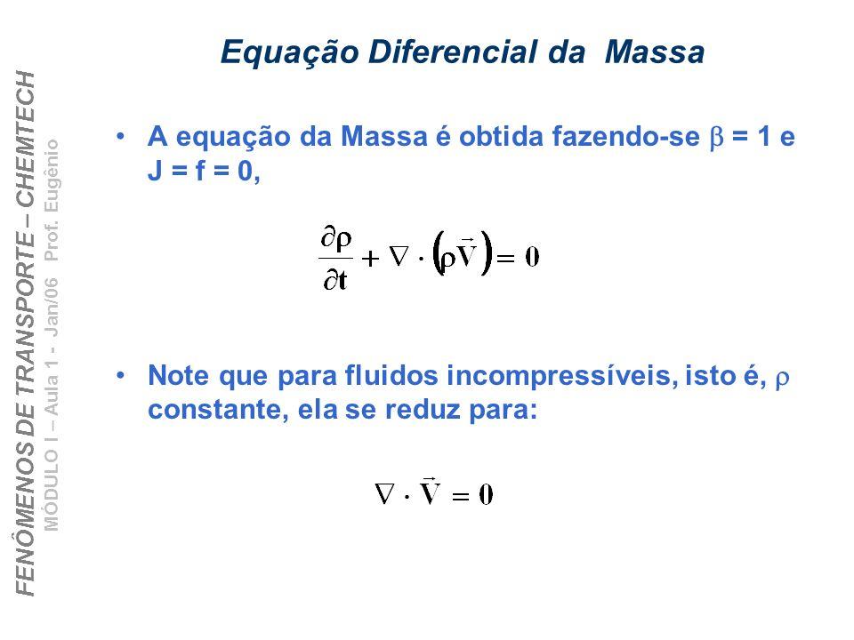FENÔMENOS DE TRANSPORTE – CHEMTECH MÓDULO I – Aula 1 - Jan/06 Prof. Eugênio Equação Diferencial da Massa A equação da Massa é obtida fazendo-se = 1 e