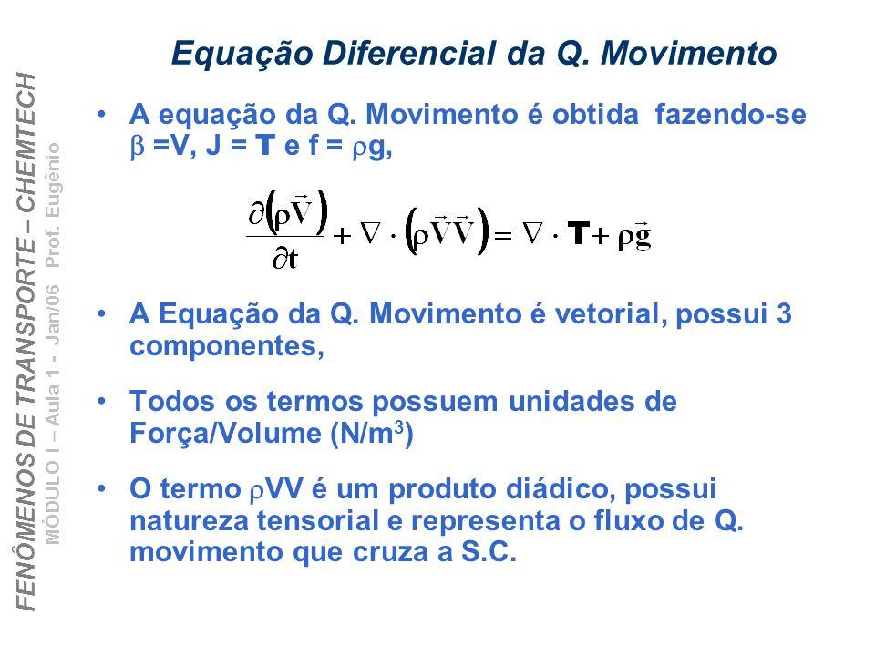 FENÔMENOS DE TRANSPORTE – CHEMTECH MÓDULO I – Aula 1 - Jan/06 Prof. Eugênio Equação Diferencial da Q. Movimento A equação da Q. Movimento é obtida faz