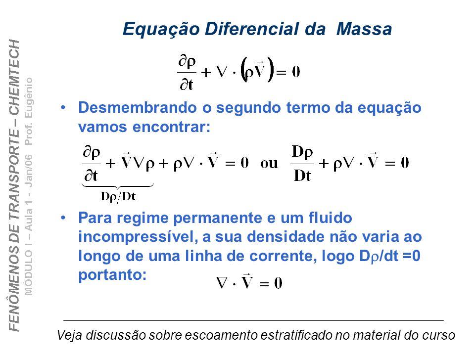 FENÔMENOS DE TRANSPORTE – CHEMTECH MÓDULO I – Aula 1 - Jan/06 Prof. Eugênio Equação Diferencial da Massa Desmembrando o segundo termo da equação vamos