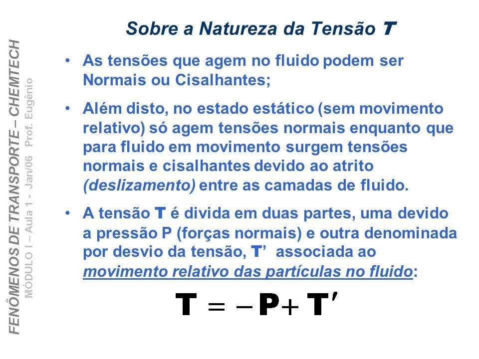 FENÔMENOS DE TRANSPORTE – CHEMTECH MÓDULO I – Aula 1 - Jan/06 Prof. Eugênio Sobre a Natureza da Tensão T As tensões que agem no fluido podem ser Norma