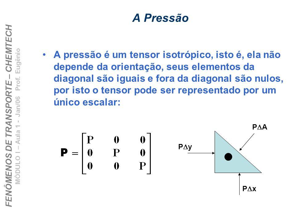 FENÔMENOS DE TRANSPORTE – CHEMTECH MÓDULO I – Aula 1 - Jan/06 Prof. Eugênio A Pressão A pressão é um tensor isotrópico, isto é, ela não depende da ori