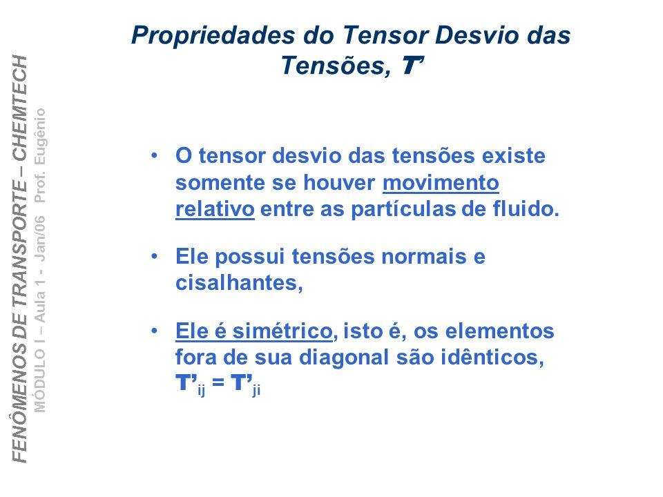FENÔMENOS DE TRANSPORTE – CHEMTECH MÓDULO I – Aula 1 - Jan/06 Prof. Eugênio Propriedades do Tensor Desvio das Tensões, T O tensor desvio das tensões e