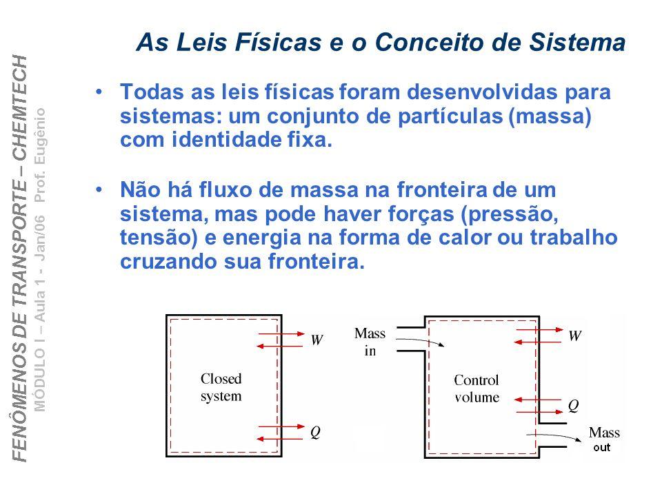 FENÔMENOS DE TRANSPORTE – CHEMTECH MÓDULO I – Aula 1 - Jan/06 Prof. Eugênio As Leis Físicas e o Conceito de Sistema Todas as leis físicas foram desenv