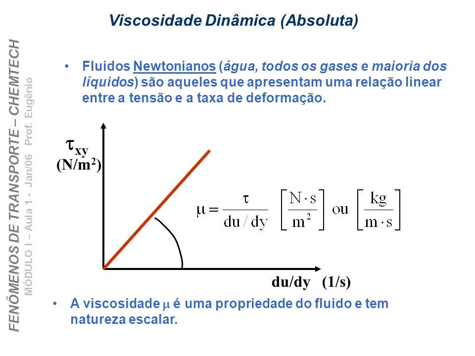 FENÔMENOS DE TRANSPORTE – CHEMTECH MÓDULO I – Aula 1 - Jan/06 Prof. Eugênio Viscosidade Dinâmica (Absoluta) Fluidos Newtonianos (água, todos os gases