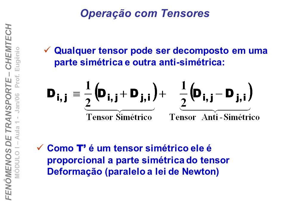 FENÔMENOS DE TRANSPORTE – CHEMTECH MÓDULO I – Aula 1 - Jan/06 Prof. Eugênio Operação com Tensores Qualquer tensor pode ser decomposto em uma parte sim