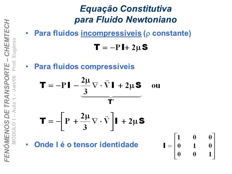 FENÔMENOS DE TRANSPORTE – CHEMTECH MÓDULO I – Aula 1 - Jan/06 Prof. Eugênio Equação Constitutiva para Fluido Newtoniano Para fluidos incompressíveis (