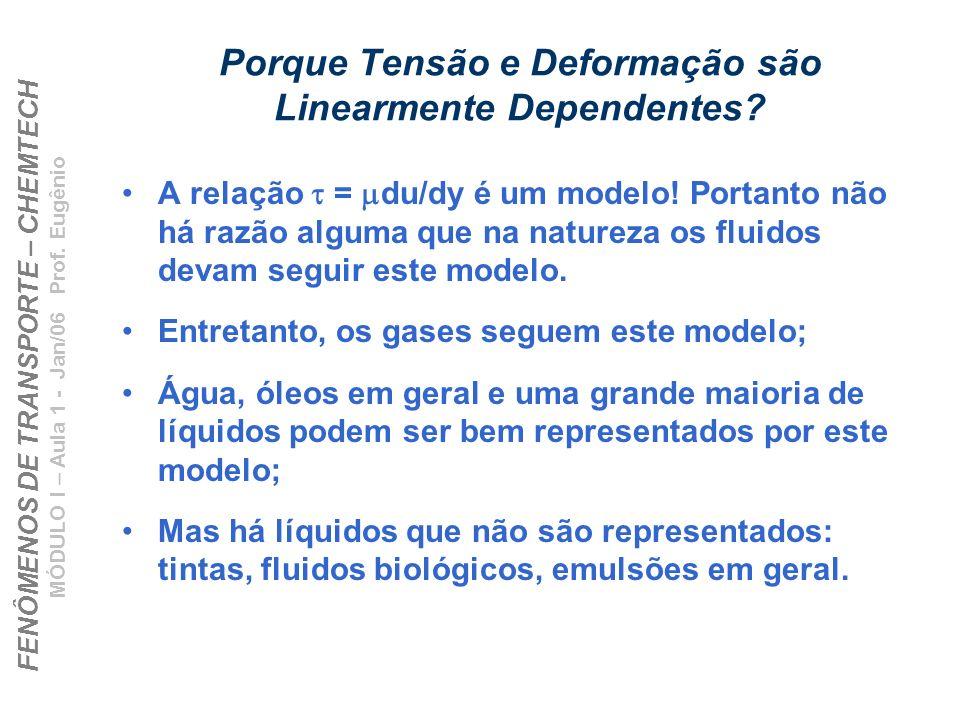 FENÔMENOS DE TRANSPORTE – CHEMTECH MÓDULO I – Aula 1 - Jan/06 Prof. Eugênio Porque Tensão e Deformação são Linearmente Dependentes? A relação = du/dy