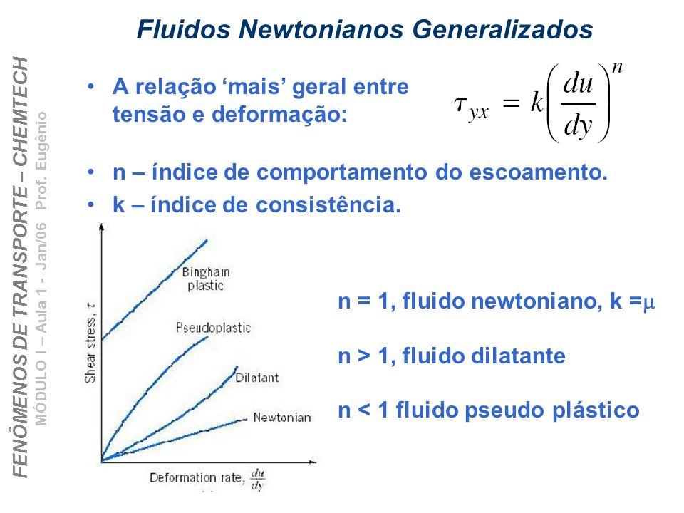 FENÔMENOS DE TRANSPORTE – CHEMTECH MÓDULO I – Aula 1 - Jan/06 Prof. Eugênio Fluidos Newtonianos Generalizados A relação mais geral entre tensão e defo