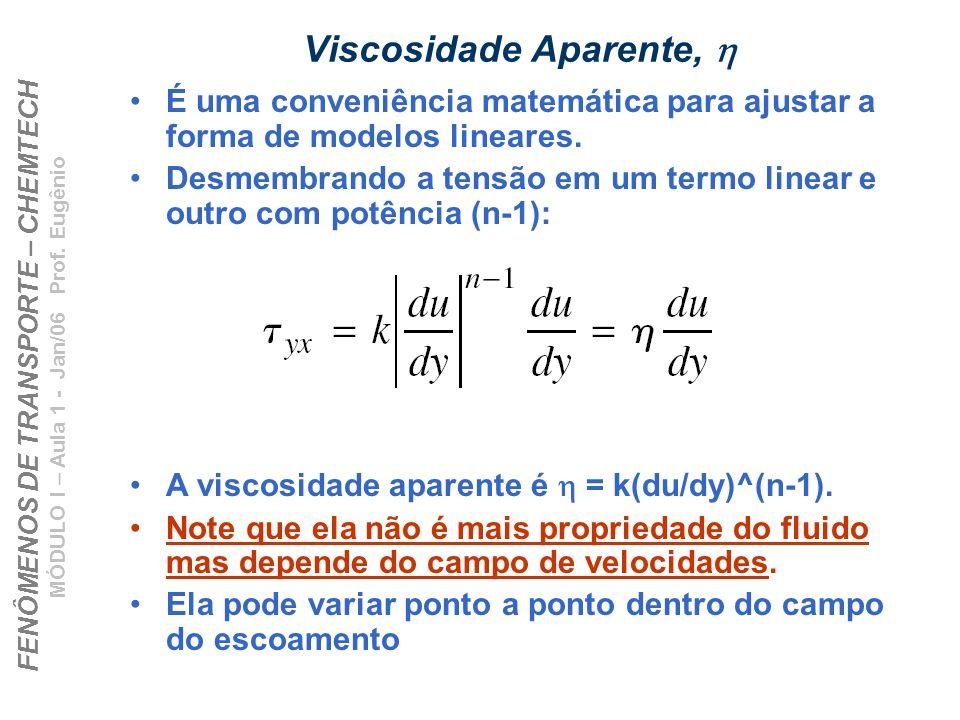 FENÔMENOS DE TRANSPORTE – CHEMTECH MÓDULO I – Aula 1 - Jan/06 Prof. Eugênio Viscosidade Aparente, É uma conveniência matemática para ajustar a forma d