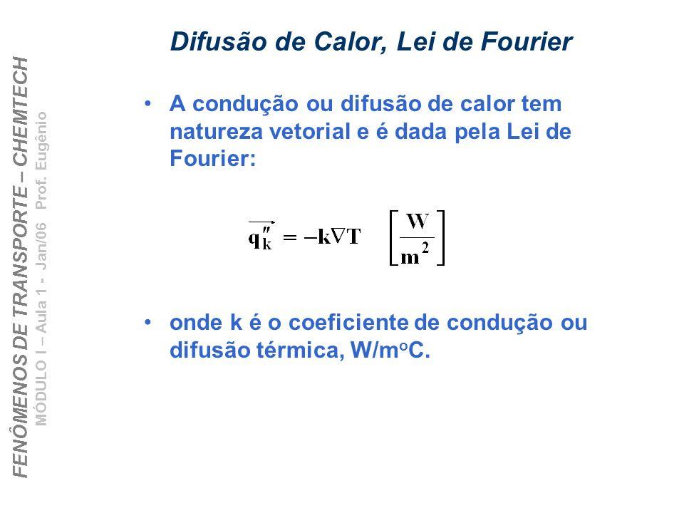 FENÔMENOS DE TRANSPORTE – CHEMTECH MÓDULO I – Aula 1 - Jan/06 Prof. Eugênio Difusão de Calor, Lei de Fourier A condução ou difusão de calor tem nature