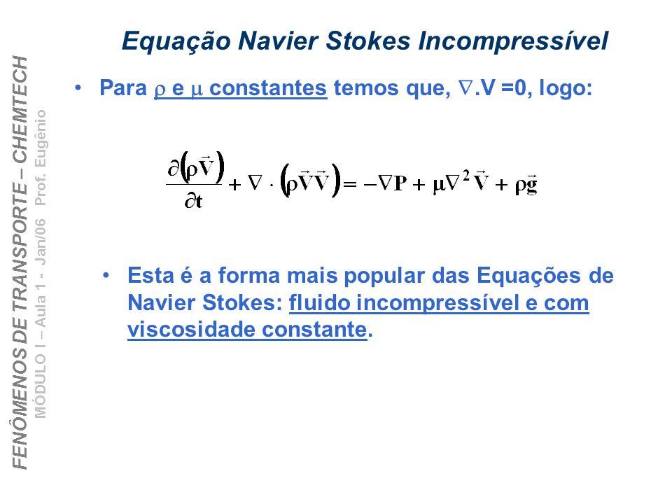 FENÔMENOS DE TRANSPORTE – CHEMTECH MÓDULO I – Aula 1 - Jan/06 Prof. Eugênio Equação Navier Stokes Incompressível Para e constantes temos que,.V =0, lo