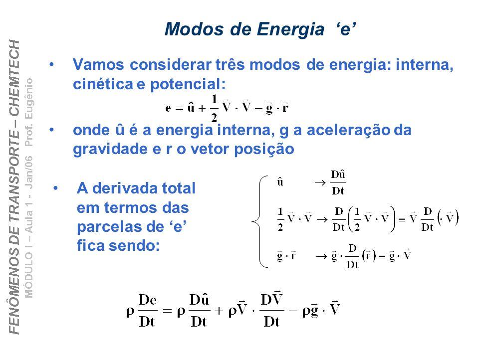 FENÔMENOS DE TRANSPORTE – CHEMTECH MÓDULO I – Aula 1 - Jan/06 Prof. Eugênio Modos de Energia e Vamos considerar três modos de energia: interna, cinéti
