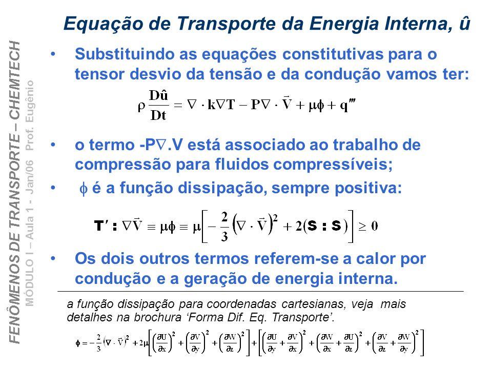 FENÔMENOS DE TRANSPORTE – CHEMTECH MÓDULO I – Aula 1 - Jan/06 Prof. Eugênio Equação de Transporte da Energia Interna, û Substituindo as equações const