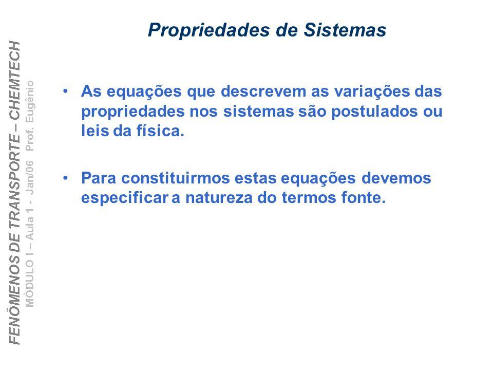 FENÔMENOS DE TRANSPORTE – CHEMTECH MÓDULO I – Aula 1 - Jan/06 Prof. Eugênio Propriedades de Sistemas As equações que descrevem as variações das propri
