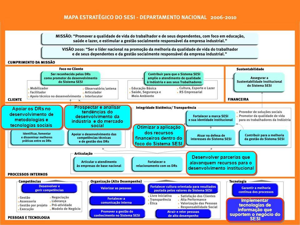 Otimizar a aplicação dos recursos financeiros dentro do foco do Sistema SESI Apoiar os DRs através de recursos físicos e financeiros Apoiar os Departamentos Regionais por meio da transferência de recursos financeiros regulamentares e pela criação de instrumentos de fomento aos projetos alinhados à estratégia do Sistema SESI Alinhar 100% dos projetos ao mapa estratégico do Sistema SESI; Transferir R$ 199 milhões aos DRs por meio de linhas de fomento, fomentando projetos estratégicos em Educação, Saúde, Lazer, RSE e Gestão.