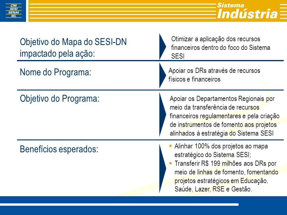 Otimizar a aplicação dos recursos financeiros dentro do foco do Sistema SESI Apoiar os DRs através de recursos físicos e financeiros Apoiar os Departa