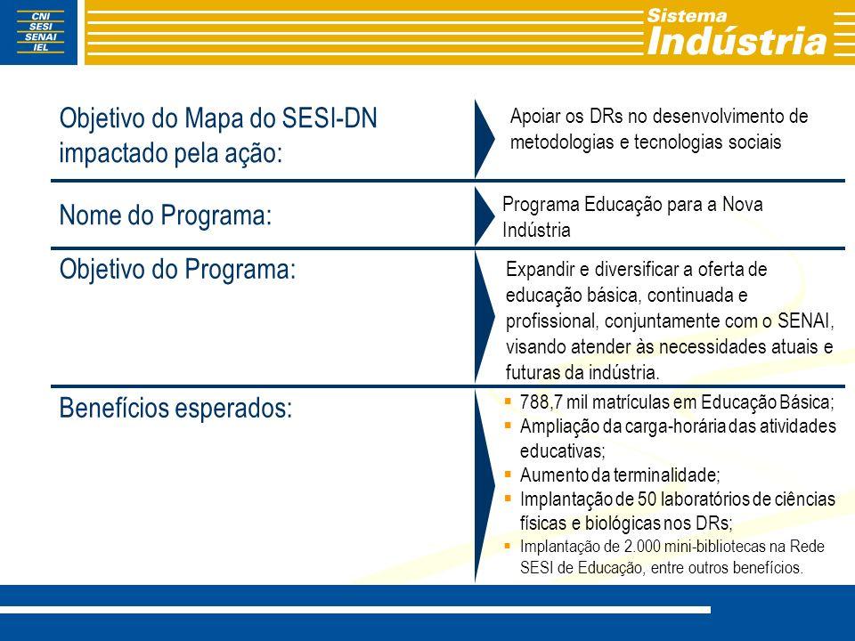 Apoiar os DRs no desenvolvimento de metodologias e tecnologias sociais Modelo SESI Indústria Saudável Implementar o Modelo SESI Indústria Saudável visando contribuir para a adoção de uma atitude pró-ativa em relação à saúde como forma de geração de valor econômico por meio dos três determinantes da saúde: ambiente, estilo de vida e serviços de saúde Dotar os DRs de modelo padronizado de SST; Implementar o Modelo SESI Vida Saudável; Implementar o Modelo SESI Assistência à Saúde com ênfase em clínicas médicas e odontologia assistencial.