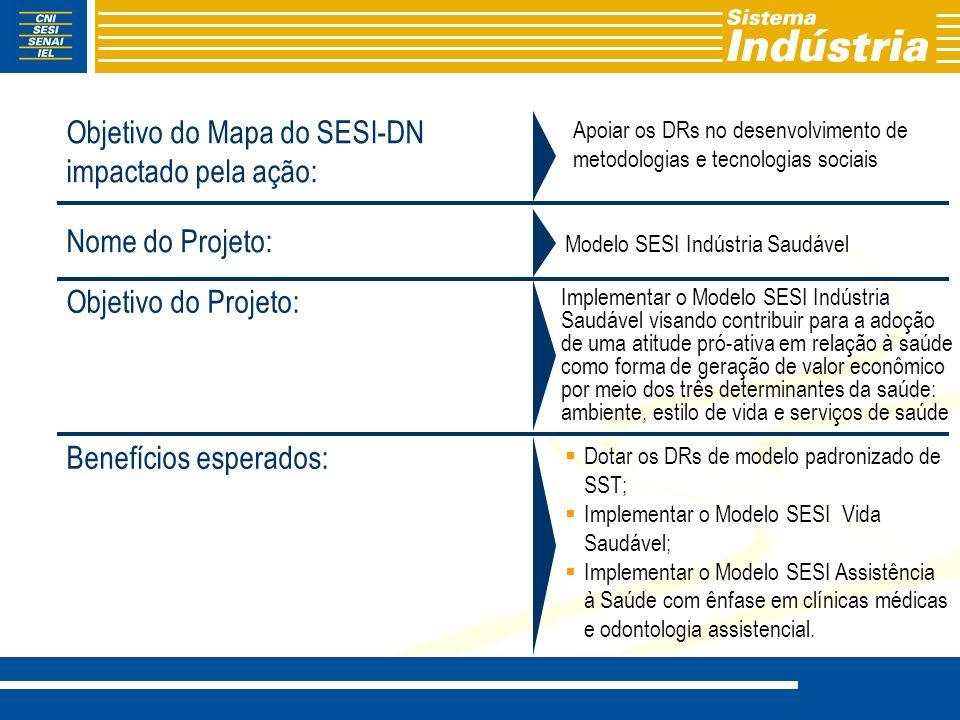 Apoiar os DRs no desenvolvimento de metodologias e tecnologias sociais Modelo SESI Indústria Saudável Implementar o Modelo SESI Indústria Saudável vis