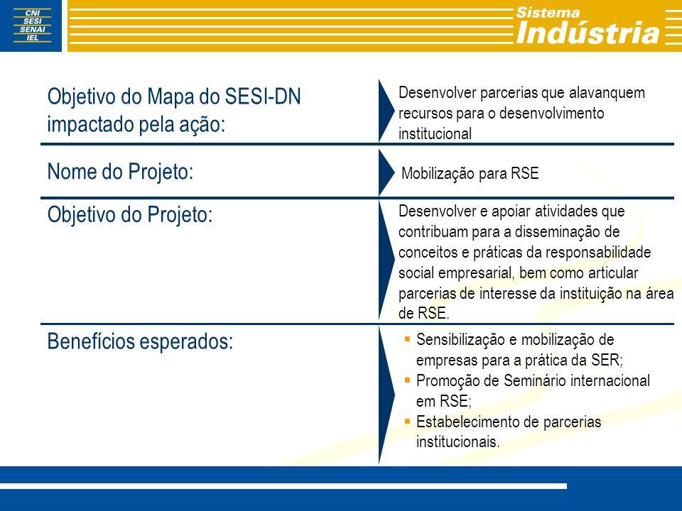 Desenvolver parcerias que alavanquem recursos para o desenvolvimento institucional Mobilização para RSE Desenvolver e apoiar atividades que contribuam