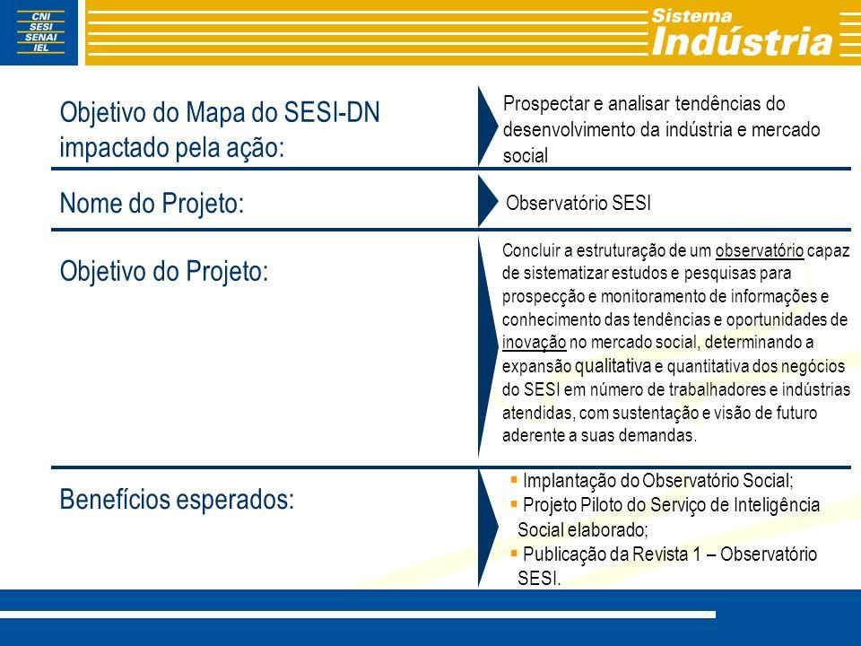 Prospectar e analisar tendências do desenvolvimento da indústria e mercado social Observatório SESI Concluir a estruturação de um observatório capaz d