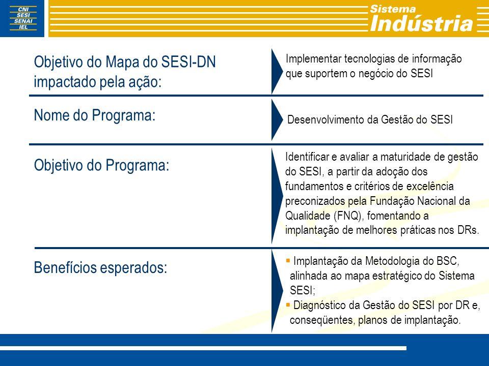 Implementar tecnologias de informação que suportem o negócio do SESI Desenvolvimento da Gestão do SESI Identificar e avaliar a maturidade de gestão do
