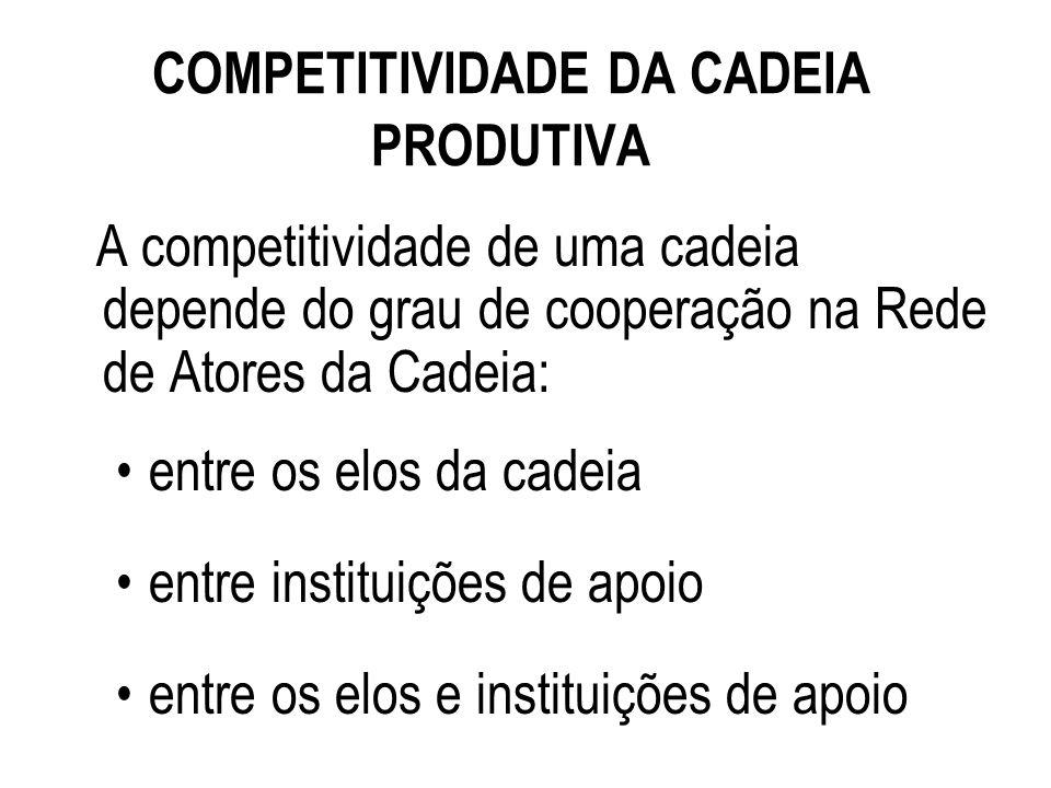 Análise competitiva (M.