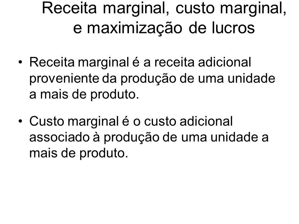 Comparando R(q) e C(q) – Nível de produção: 0- q 0 : C(q)> R(q) –Lucro negativo CF + CV > R(q) RMg > CMg – Indica que o lucro deve aumentar com a expansão da produção 0 Custo, receita e lucro (dólares por ano) Produção (unidades por ano) R(q) C(q) A B q0q0 q*q* Receita marginal, custo marginal, e maximização de lucros