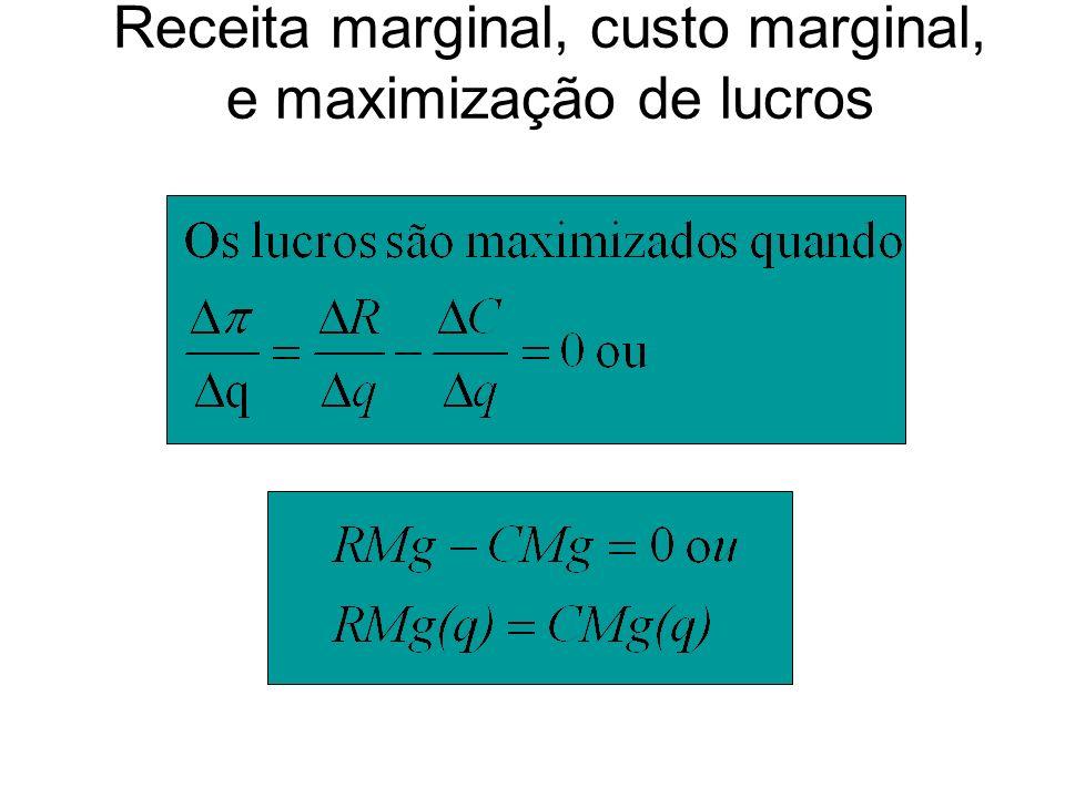 Demanda e receita marginal para empresas competitivas –Aceitação de preços –Produção de mercado (Q) e produção da empresa (q) –Demanda de mercado (D) e demanda da empresa (d) –R(q) é uma linha reta Receita marginal, custo marginal, e maximização de lucros
