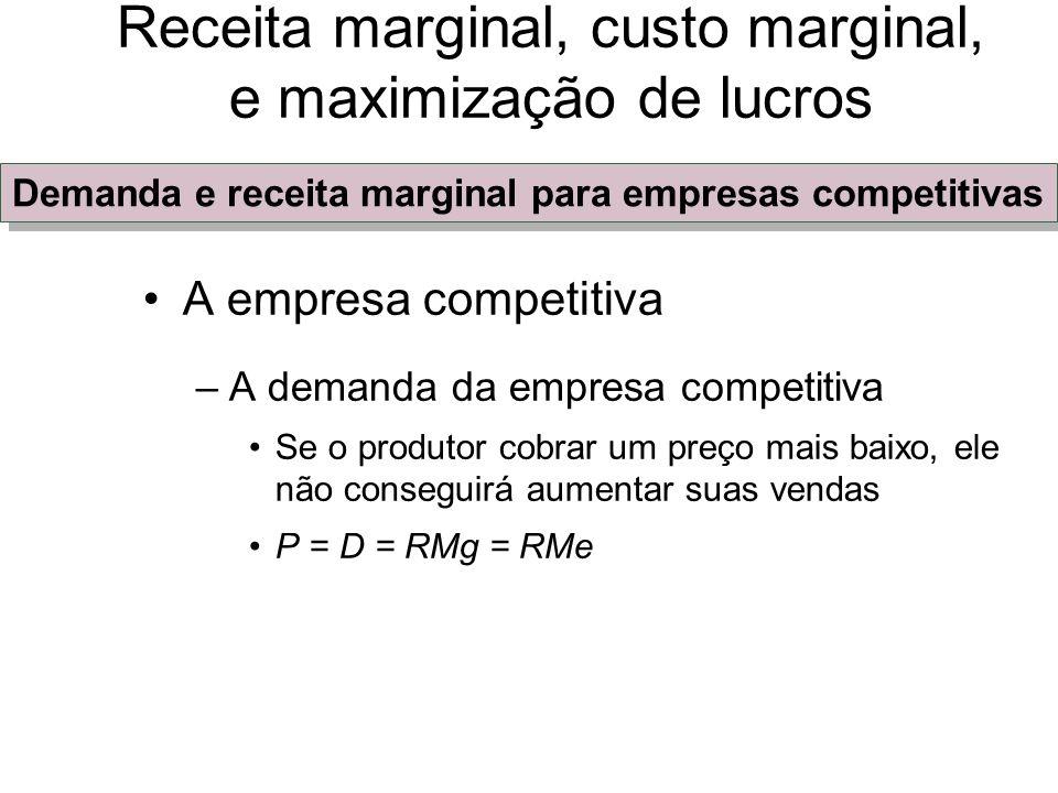 Maximização de lucros por uma empresa competitiva –Maximização de lucros CMg(q) = RMg = P Receita marginal, custo marginal, e maximização de lucros