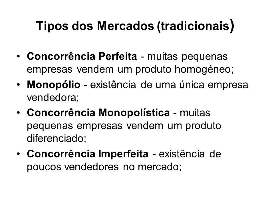 ESTRUTURAS DE MERCADO BÁSICAS CONCORRÊNCIA PERFEITA CONCORRÊNCIA IMPERFEITA MONOPÓLIO OLIGOPÓLIO MONOPSÔNIO MONOPÓLIO BILATERAL OLIGOPSÔNIO CONCORRÊNCIA MONOPOLISTA